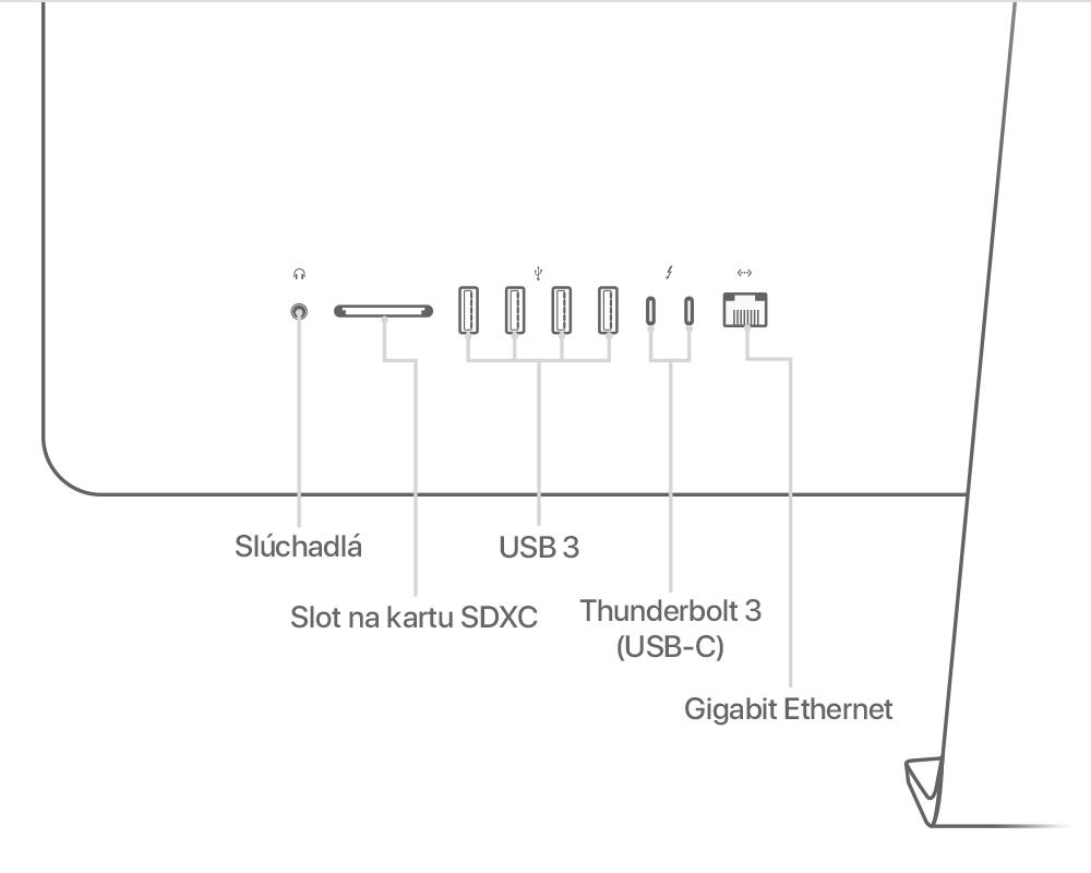 pripojiť projektor k iMac
