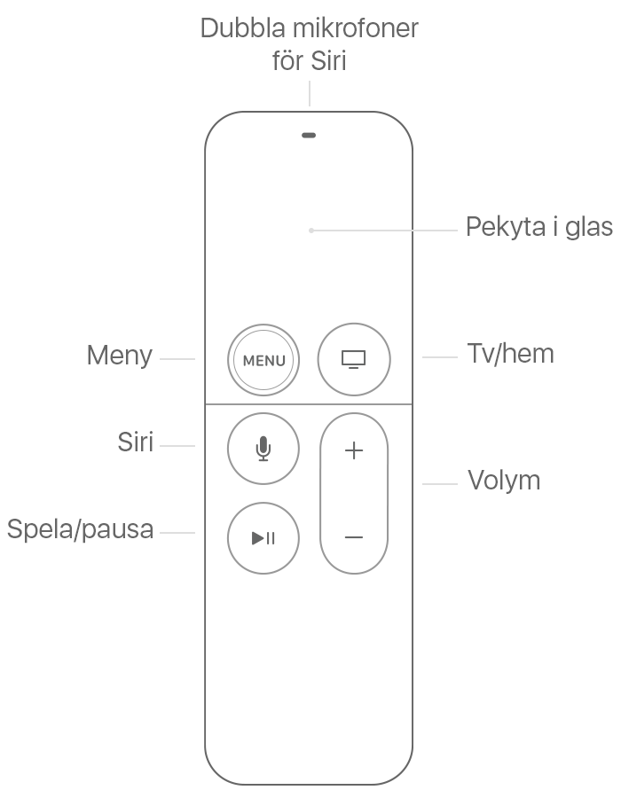 Apple Tv 4k remote User Manual Losing connection