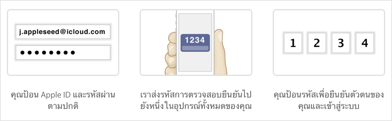 image usage agreement sample mnYK