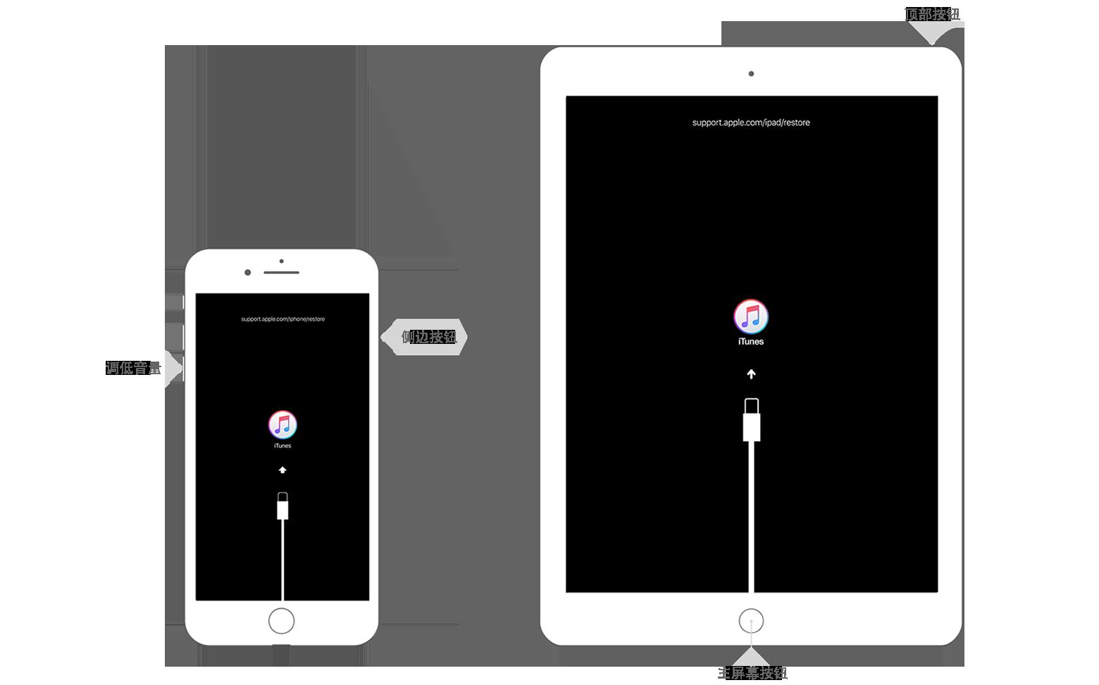 iOS 14 / iPadOS 14 来临前四大须知/准备工作,助你顺利升级! 8