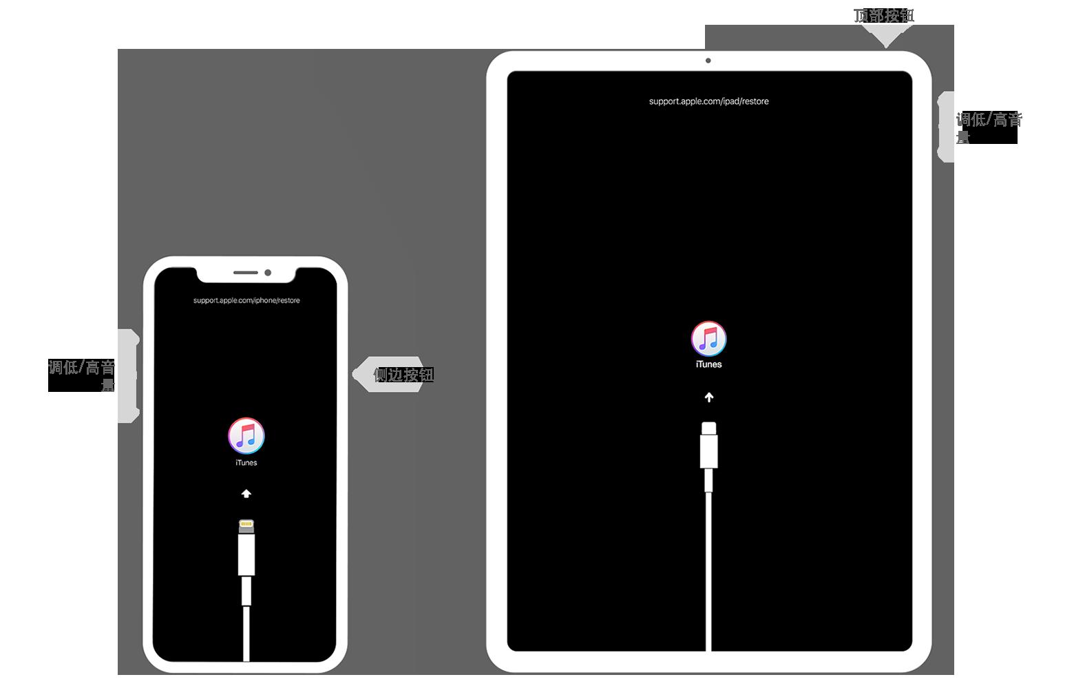 iOS 14 / iPadOS 14 来临前四大须知/准备工作,助你顺利升级! 6