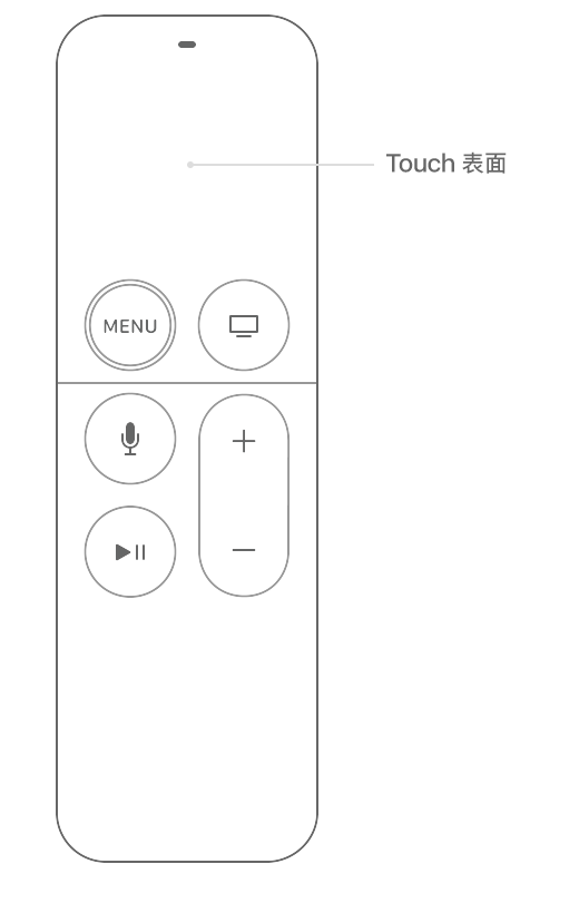 Apple TV Remote 上的 Touch 表面。